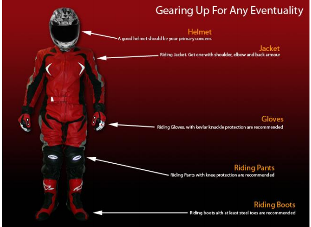 Riding Gears - Choosing The Right One - India ATGATT
